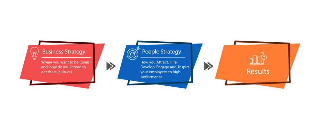 BusinessStrategy_PeopleStrategy_Results_In the News